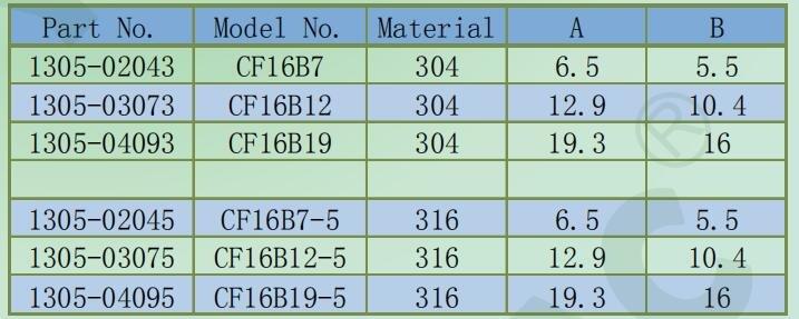 %E7%84%8A%E6%8E%A5%E6%B3%95%E5%85%B01305%EF%BC%88%E9%80%9A%E5%AD%94%EF%BC%891.jpg