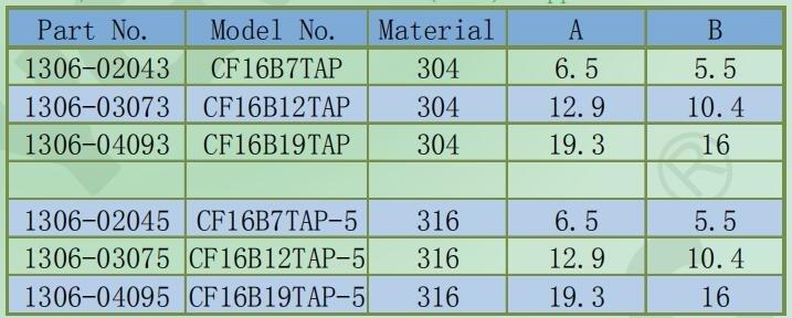%E7%84%8A%E6%8E%A5%E6%B3%95%E5%85%B01306%EF%BC%88%E8%9E%BA%E7%BA%B9%E5%AD%94%EF%BC%891.jpg