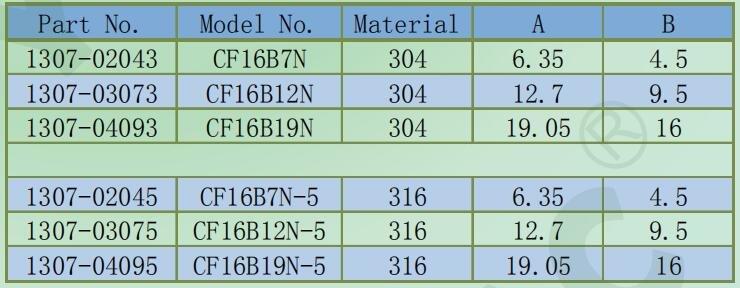 %E7%84%8A%E6%8E%A5%E7%9F%AD%E9%A2%88%E6%B3%95%E5%85%B01307%EF%BC%88%E9%80%9A%E5%AD%94%EF%BC%891.jpg