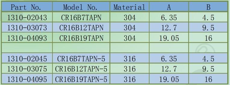 %E5%8F%AF%E6%97%8B%E7%84%8A%E6%8E%A5%E7%9F%AD%E9%A2%88%E6%B3%95%E5%85%B01310%E8%9E%BA%E7%BA%B9%E5%AD%941.jpg