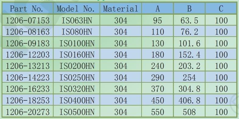 %E9%95%BF%E9%A2%88%E5%A4%B41206..jpg