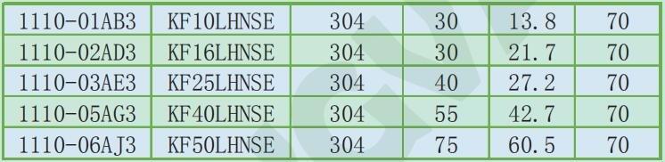 %E9%95%BF%E9%A2%88%E5%A4%B41110.jpg