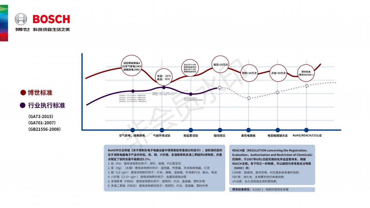 %E5%8D%9A%E4%B8%96%E6%96%B0%E5%93%81%E5%8F%91%E5%B8%83%E4%BC%9A-_19.png