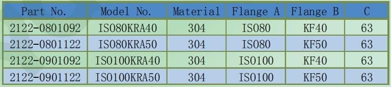 2122+%E5%9C%86%E9%94%A5%E5%BD%A2%E5%8F%98%E5%BE%84%E8%BD%AC%E6%8E%A5%E5%A4%B4%E3%80%82.jpg