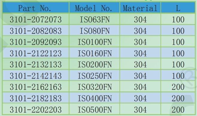3101+ISO%E7%AD%89%E5%BE%84%E6%8E%A5%E5%A4%B4%E3%80%82.jpg