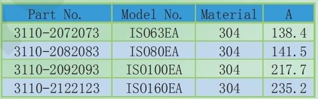 3110+ISO90%C2%B0%E6%8E%A5%E5%A4%B4%E3%80%82.jpg
