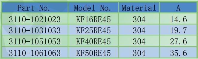 3110+KF45%C2%B0%E5%BC%AF%E5%A4%B4%E3%80%82.jpg