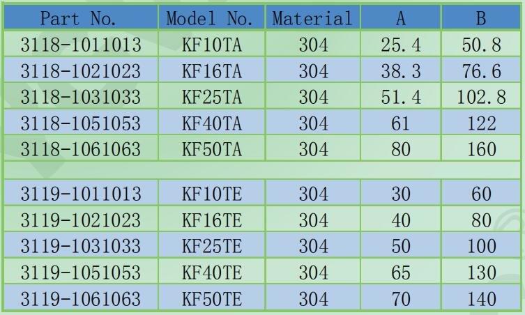 3118%EF%BC%863119+KF%E4%B8%89%E9%80%9A..jpg