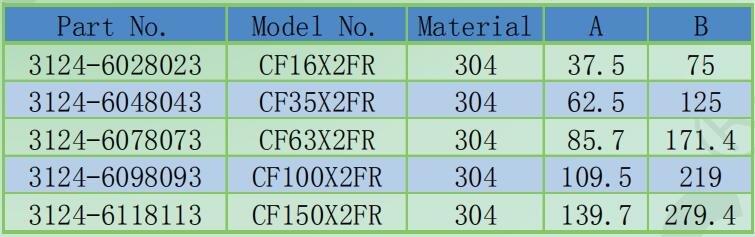 3124+CF%E5%9B%9B%E9%80%9A%EF%BC%88%E5%85%B6%E4%B8%B4%E8%BF%91%E4%BA%8C%E6%B3%95%E5%85%B0%E5%8F%AF%E6%97%8B%EF%BC%89..jpg
