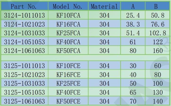 3124%EF%BC%863125+KF%E5%9B%9B%E9%80%9A%E3%80%82.jpg