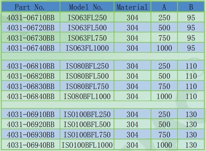 4031+ISO%E5%8F%AF%E4%BC%B8%E7%BC%A9%E6%B3%A2%E7%BA%B9%E8%BD%AF%E7%AE%A1%E3%80%82.jpg