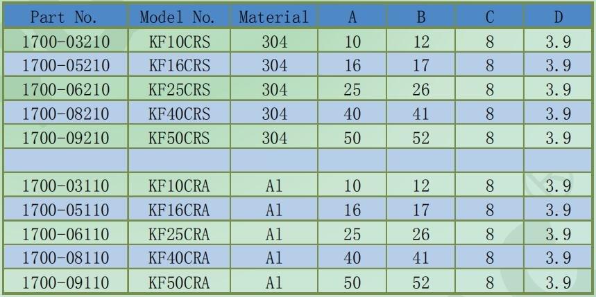 1700+KF%E4%B8%AD%E5%BF%83%E5%9C%88%E3%80%82.jpg