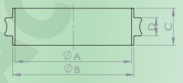 ISO中心圈