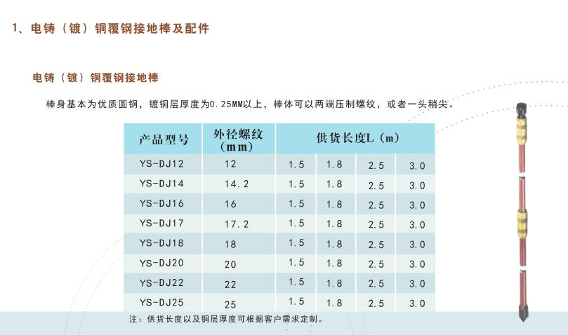 %E7%94%B5%E9%93%B8%E9%93%9C%E8%A6%86%E9%92%A2%E6%8E%A5%E5%9C%B0%E8%A3%85%E7%BD%AE2.png