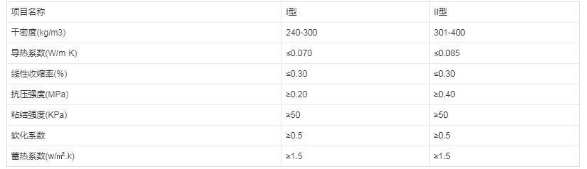%E6%80%A7%E8%83%BD.jpg