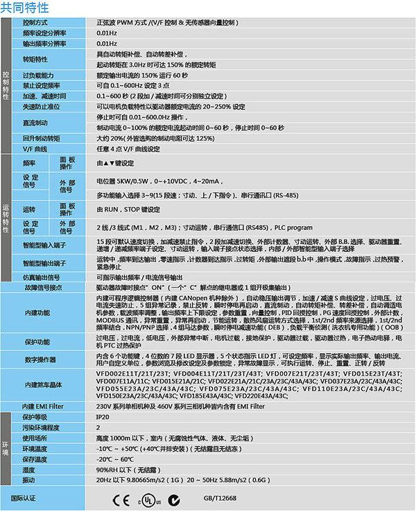 VFD-E_Spec03_CN.jpg