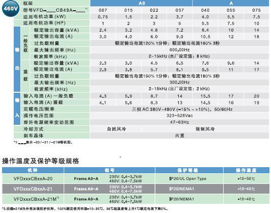 C200_Spec02_CN.jpg
