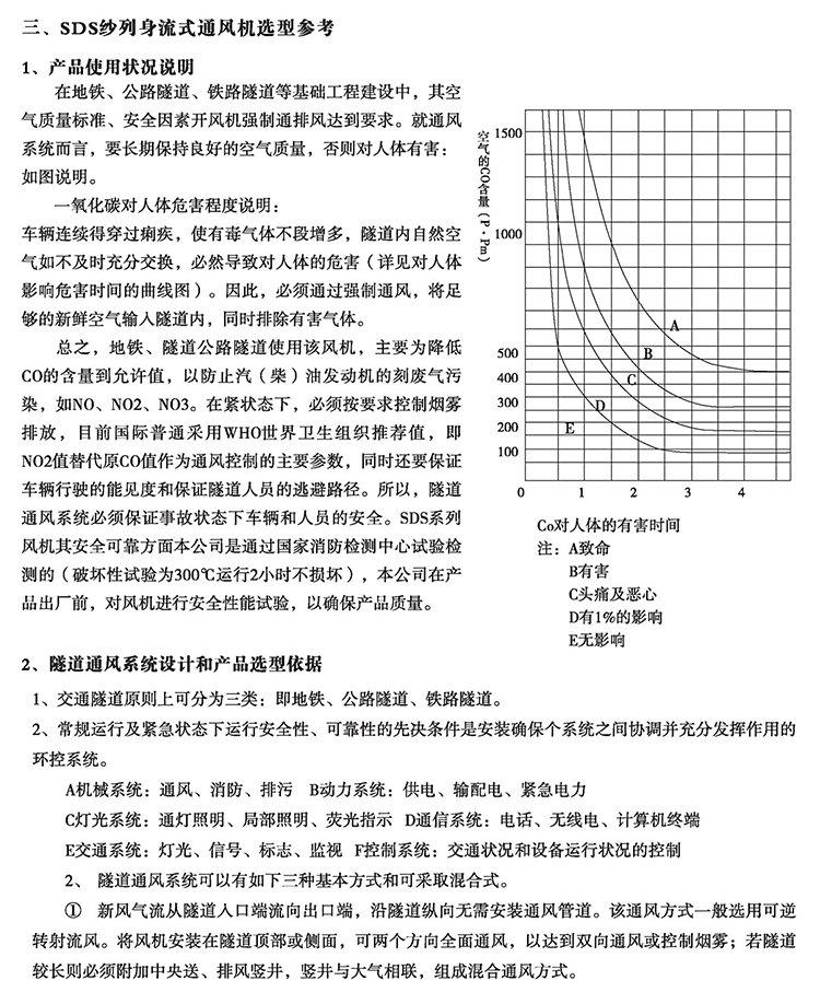 SDS%E7%B3%BB%E5%88%97%E5%B0%84%E6%B5%81%E9%A3%8E%E6%9C%BA2.jpg