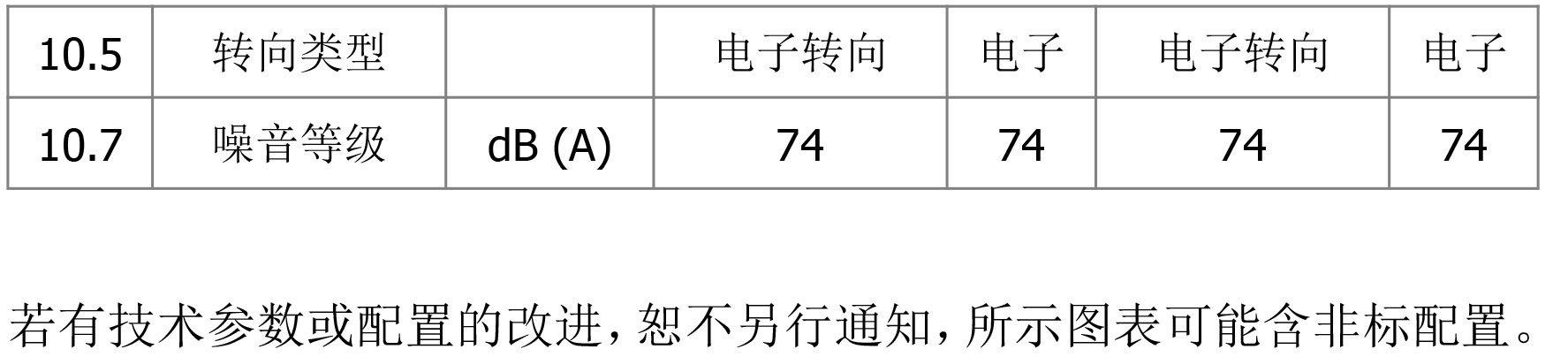 %E6%A0%87%E5%87%86%E5%8F%82%E6%95%B0-3.jpg