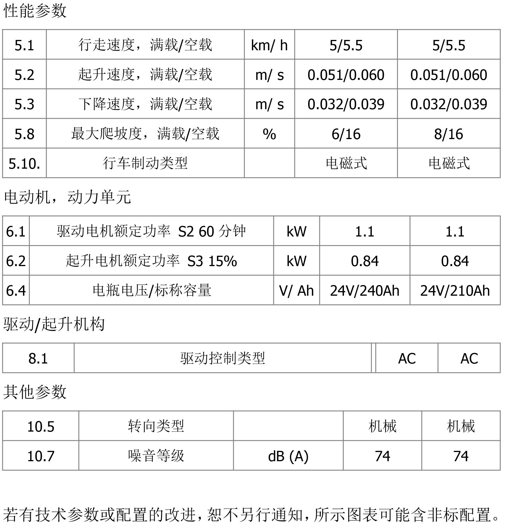 %E6%A0%87%E5%87%86%E5%8F%82%E6%95%B0-2.jpg